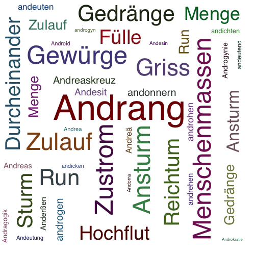 Ein anderes Wort für Andrang - Synonym Andrang