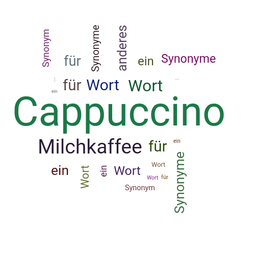 Ein anderes Wort für Cappuccino - Synonym Cappuccino