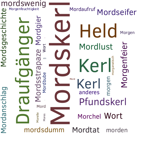 Ein anderes Wort für Mordskerl - Synonym Mordskerl