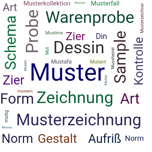 Muster Synonym Lexikothek Ein Anderes Wort Fur Muster