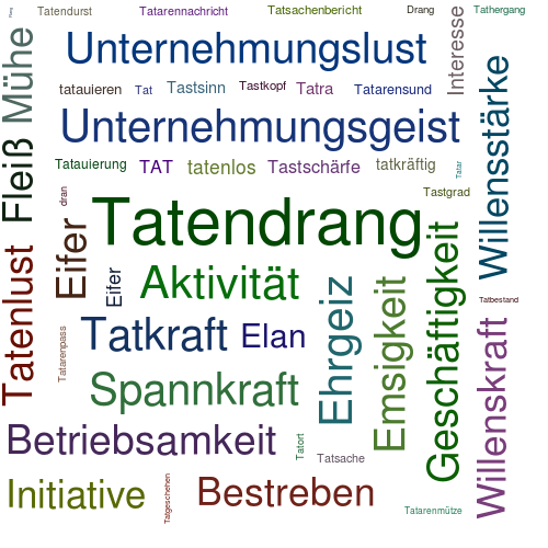 Ein anderes Wort für Tatendrang - Synonym Tatendrang