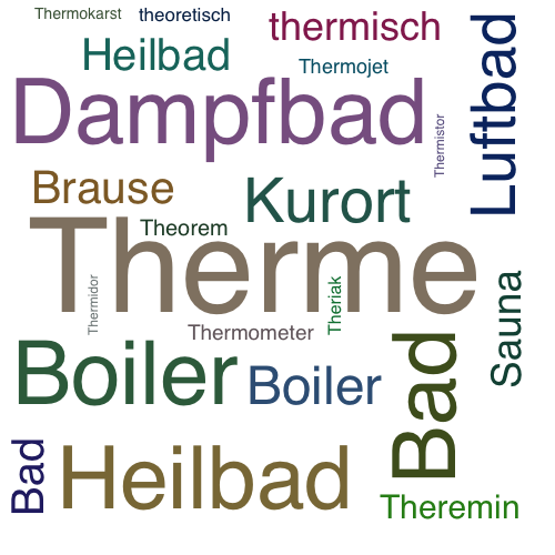 Ein anderes Wort für Therme - Synonym Therme